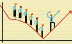 Importância da Gestão de pessoas nas organizações
