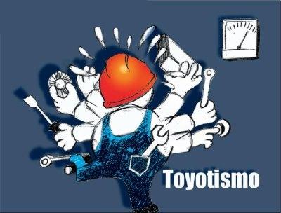 Fordismo e Toyotismo - Resumo